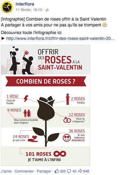 E Commerce 11 Astuces Pour Exploser Mes Ventes A La St Valentin